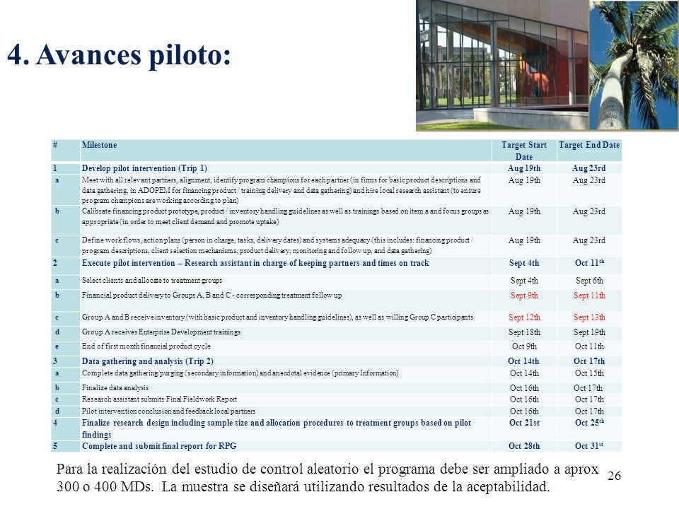 4. Avances piloto: # Milestone. Target Start Date. Target End Date. 1. Develop pilot intervention (Trip 1)