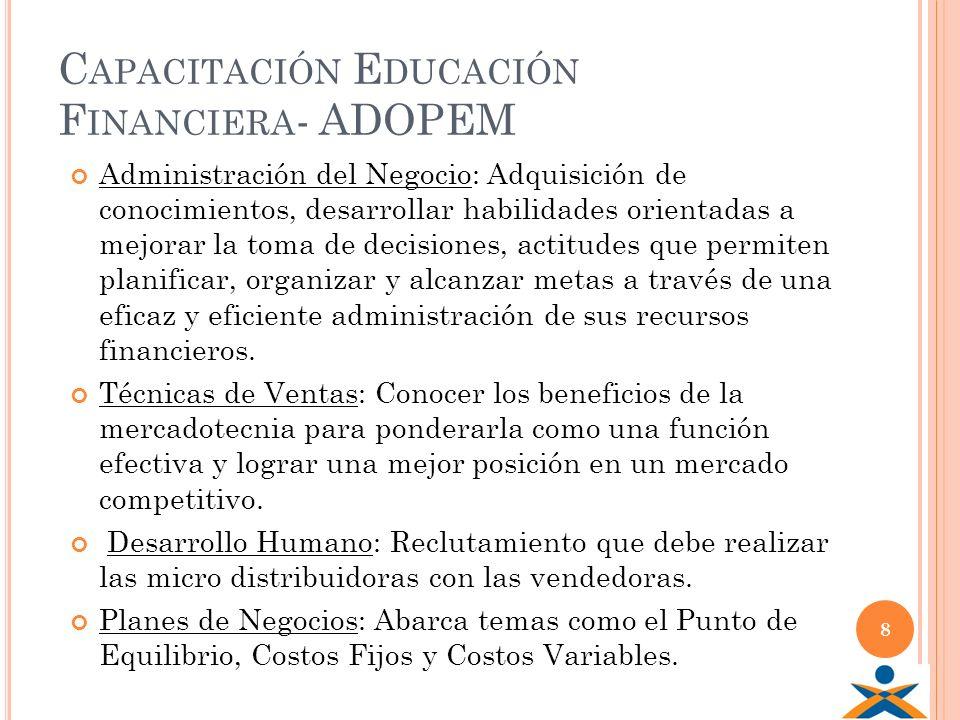 Capacitación Educación Financiera- ADOPEM
