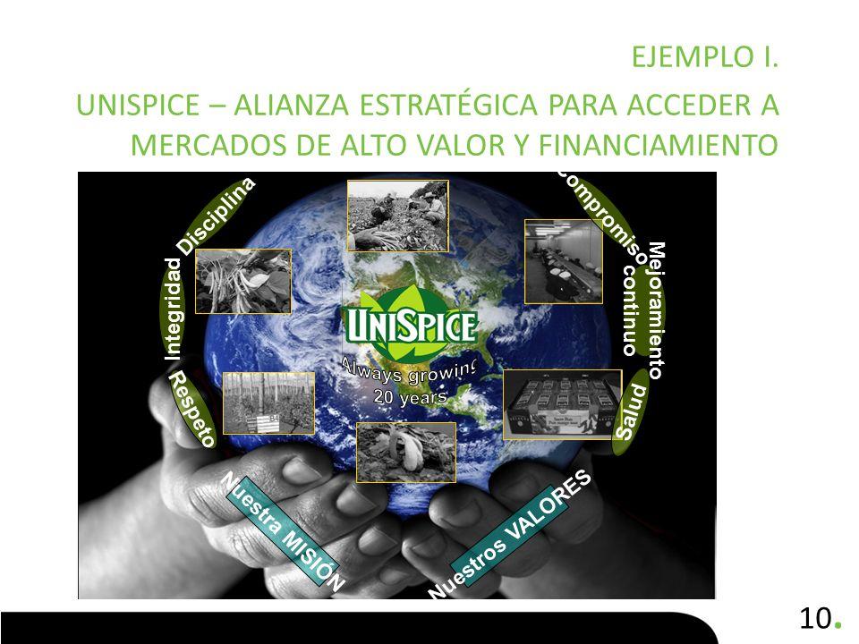 EJEMPLO I.Unispice – Alianza estratégica para acceder A MERCADOS de alto valor Y FINANCIAMIENTO. Nuestra MISIÓN.