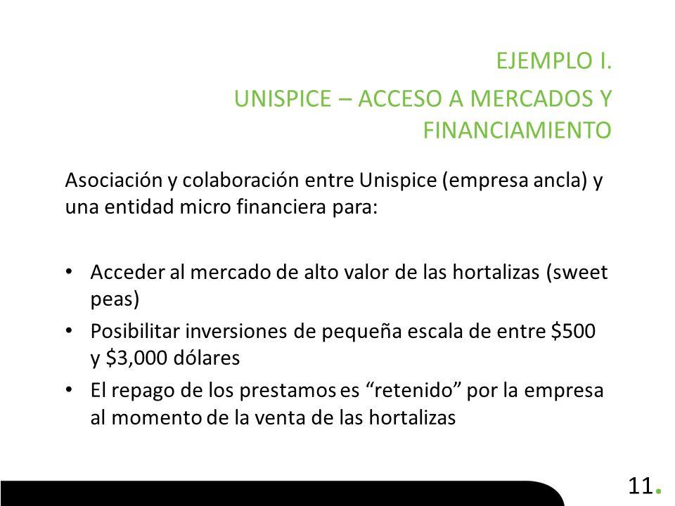 Unispice – ACCESO A MERCADOS Y FINANCIAMIENTO