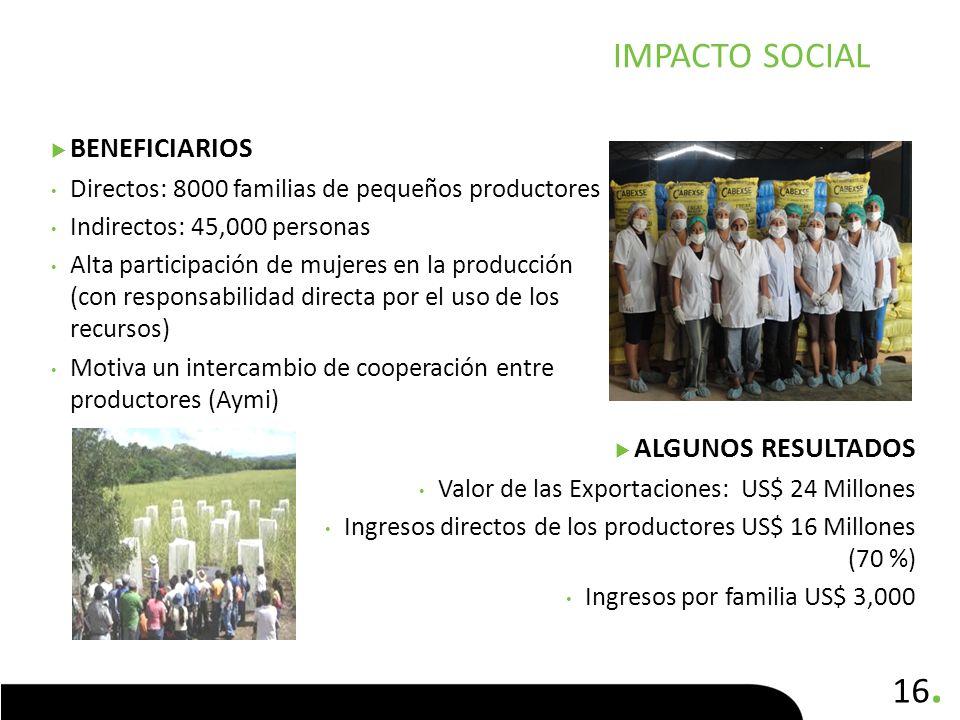 Impacto social BENEFICIARIOS ALGUNOS RESULTADOS