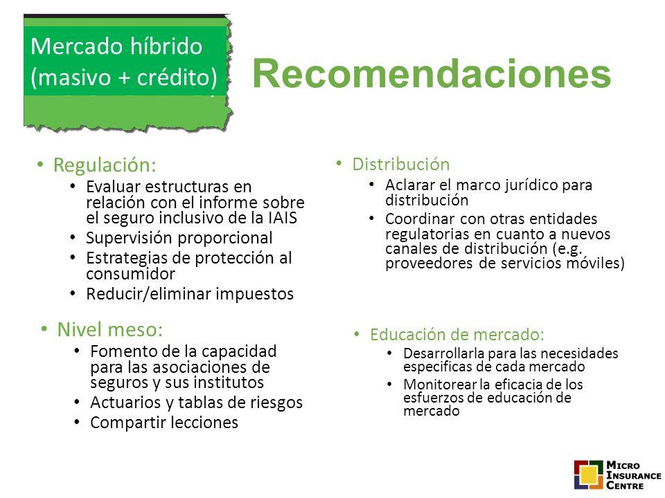 Recomendaciones Mercado híbrido (masivo + crédito) Regulación: