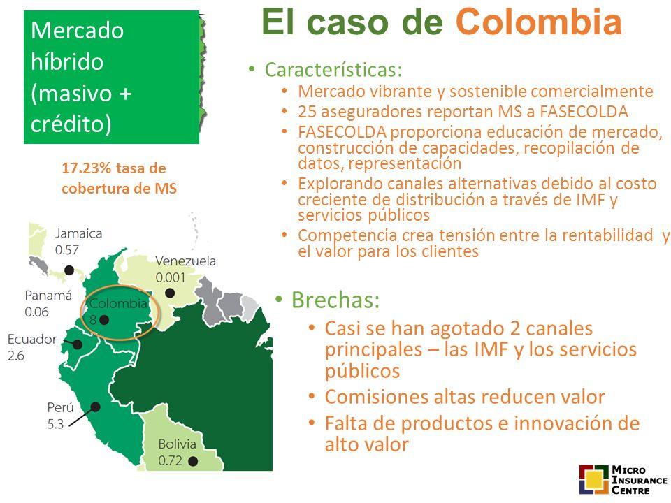 El caso de Colombia Mercado híbrido (masivo + crédito) Brechas: