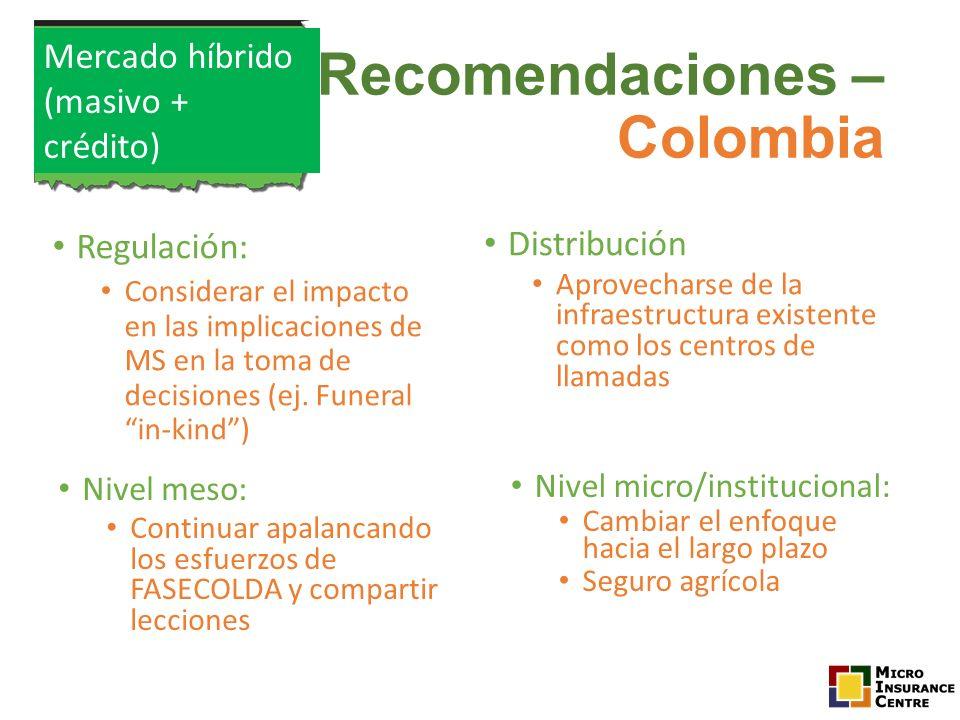 Recomendaciones – Colombia