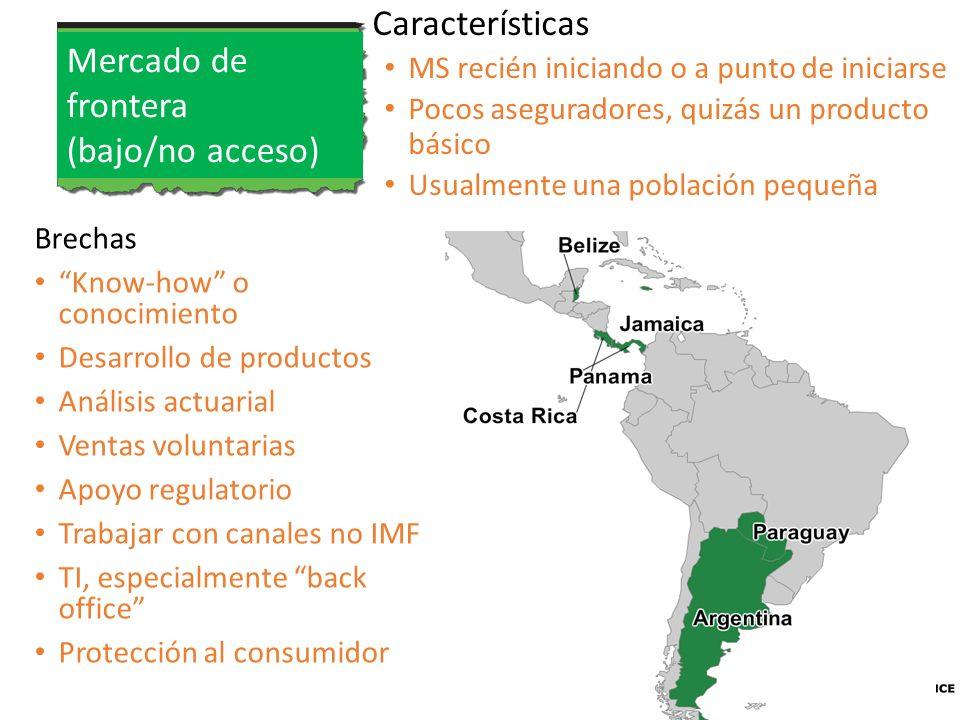 Características Mercado de frontera (bajo/no acceso)
