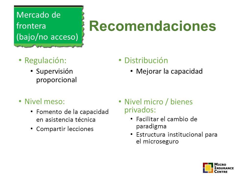 Recomendaciones Mercado de frontera (bajo/no acceso) Regulación: