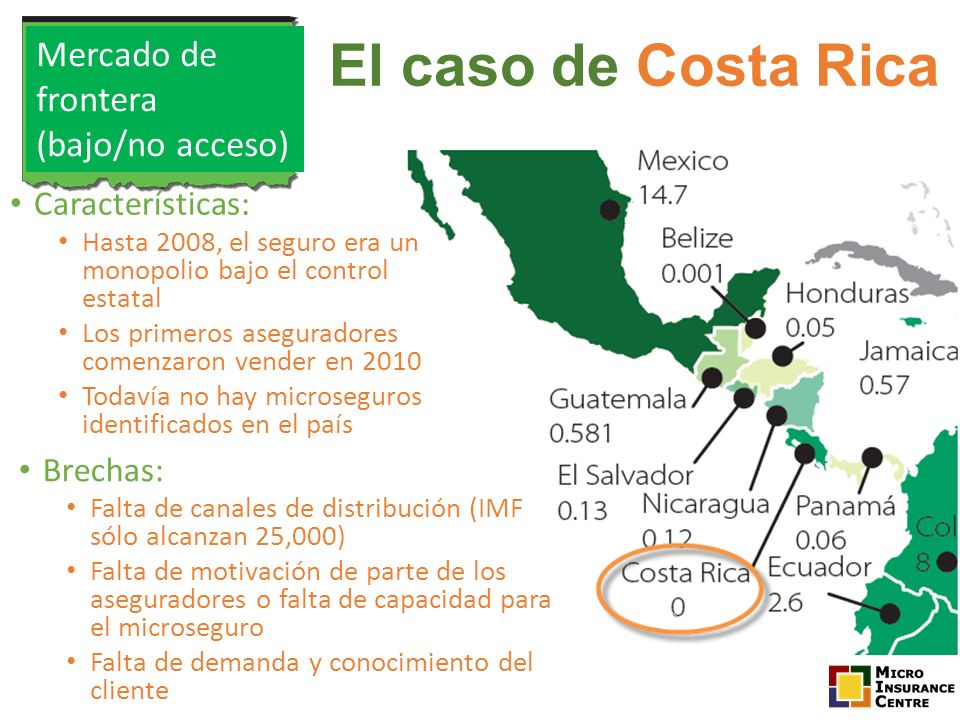El caso de Costa Rica Mercado de frontera (bajo/no acceso)