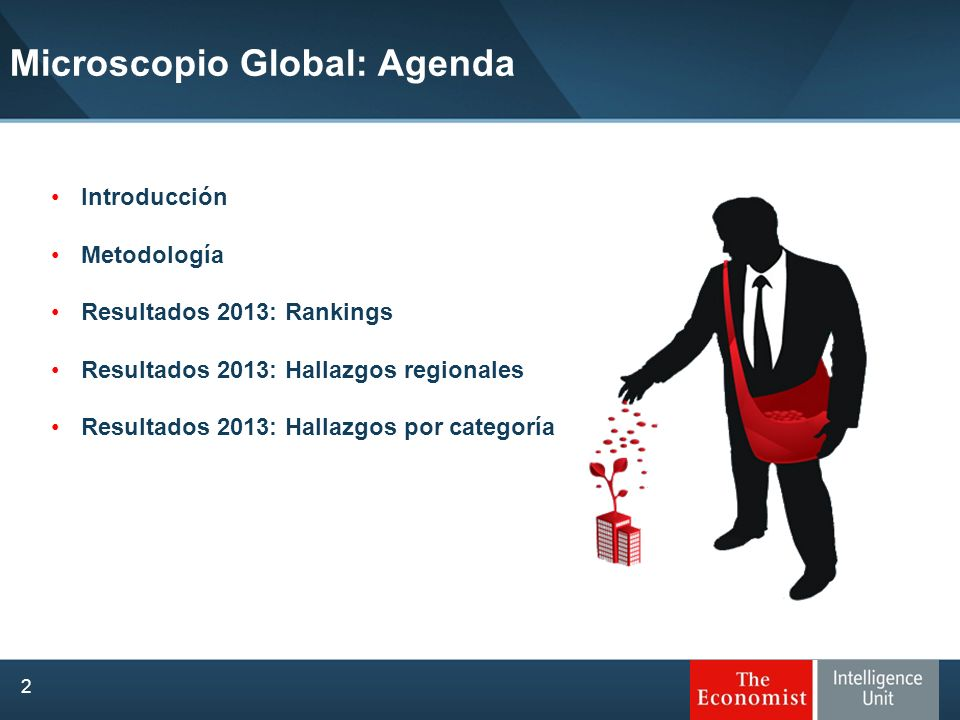 Microscopio Global: Agenda