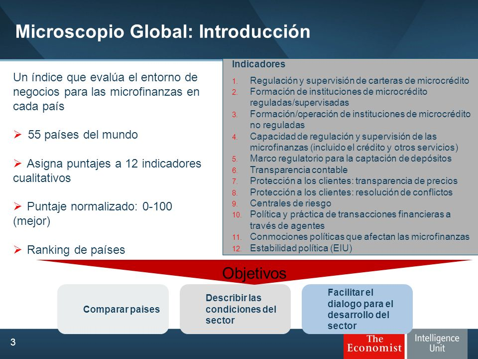 Microscopio Global: Introducción