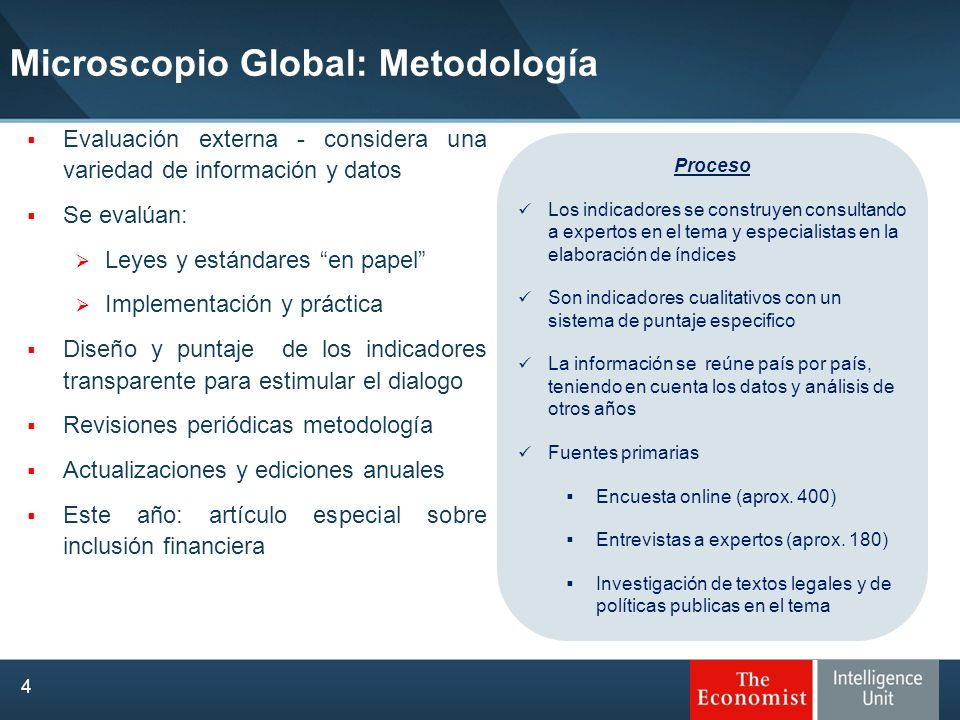 Microscopio Global: Metodología