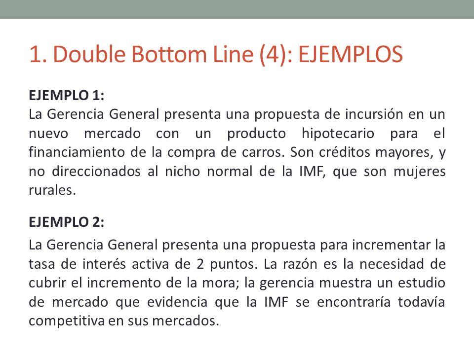 1. Double Bottom Line (4): EJEMPLOS