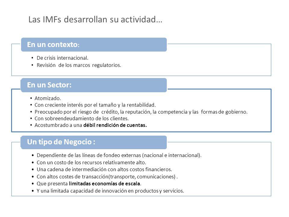 Las IMFs desarrollan su actividad…