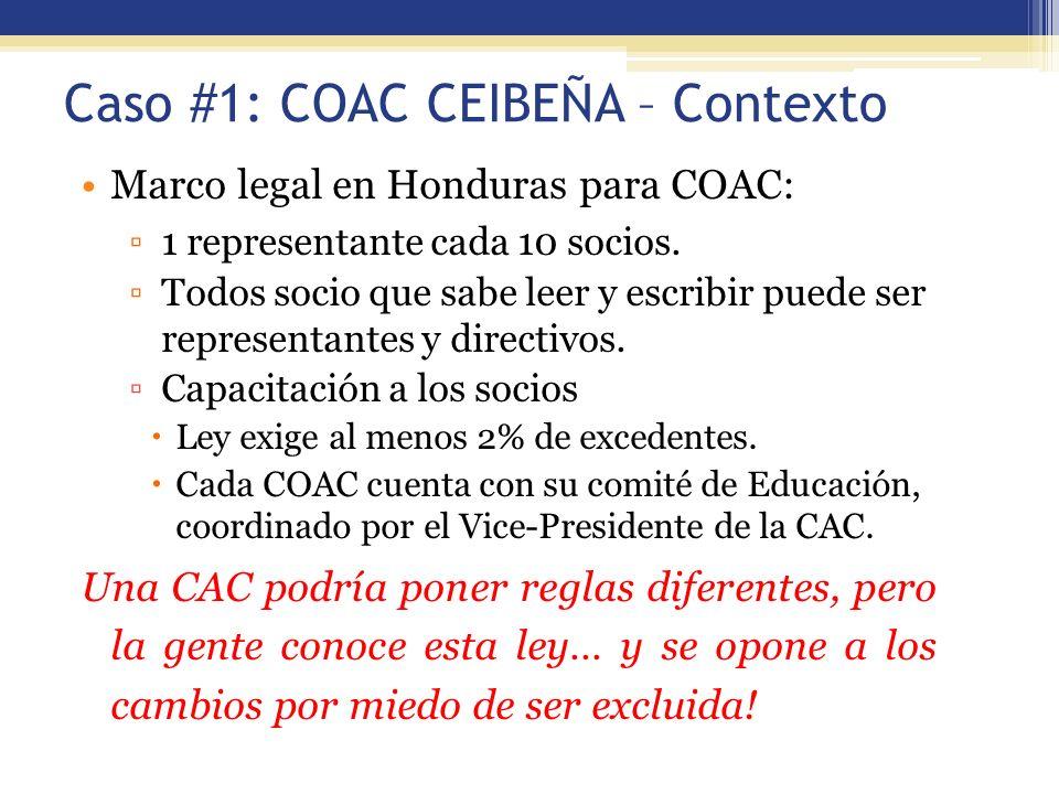 Caso #1: COAC CEIBEÑA – Contexto