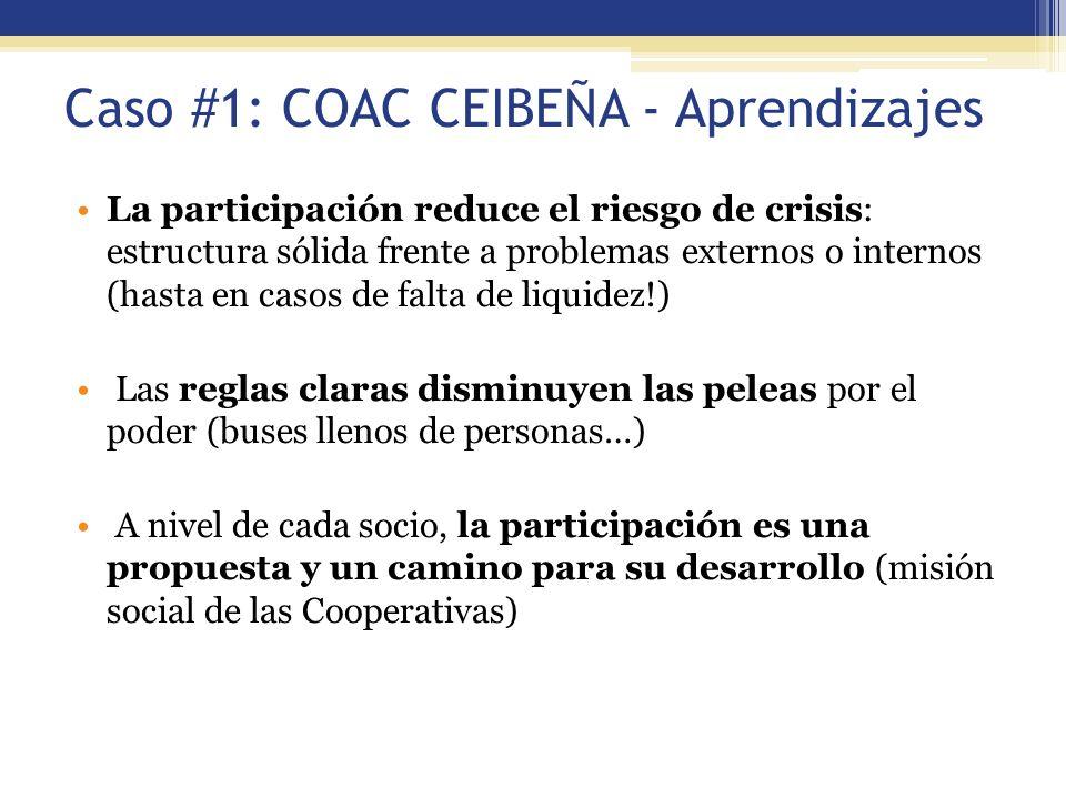 Caso #1: COAC CEIBEÑA - Aprendizajes