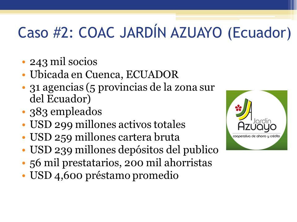 Caso #2: COAC JARDÍN AZUAYO (Ecuador)