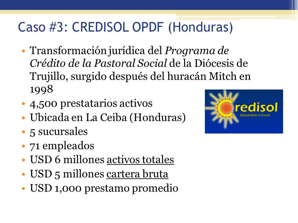 Caso #3: CREDISOL OPDF (Honduras)