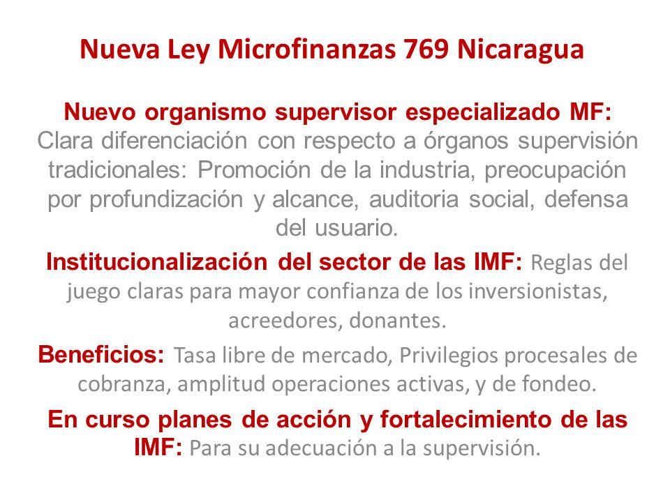 Nueva Ley Microfinanzas 769 Nicaragua
