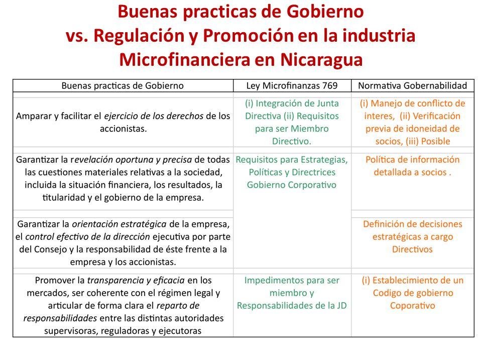 Buenas practicas de Gobierno vs