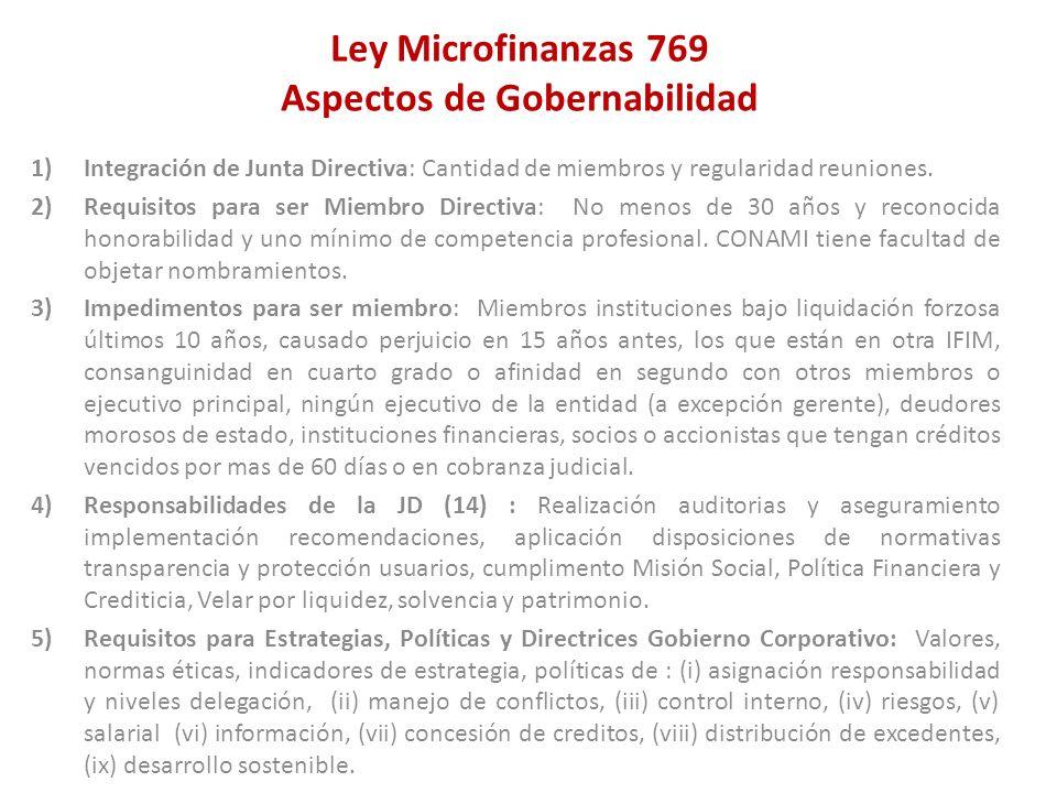 Ley Microfinanzas 769 Aspectos de Gobernabilidad