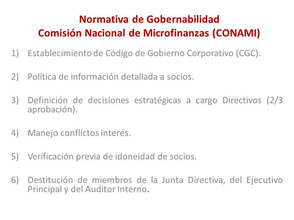 Normativa de Gobernabilidad Comisión Nacional de Microfinanzas (CONAMI)