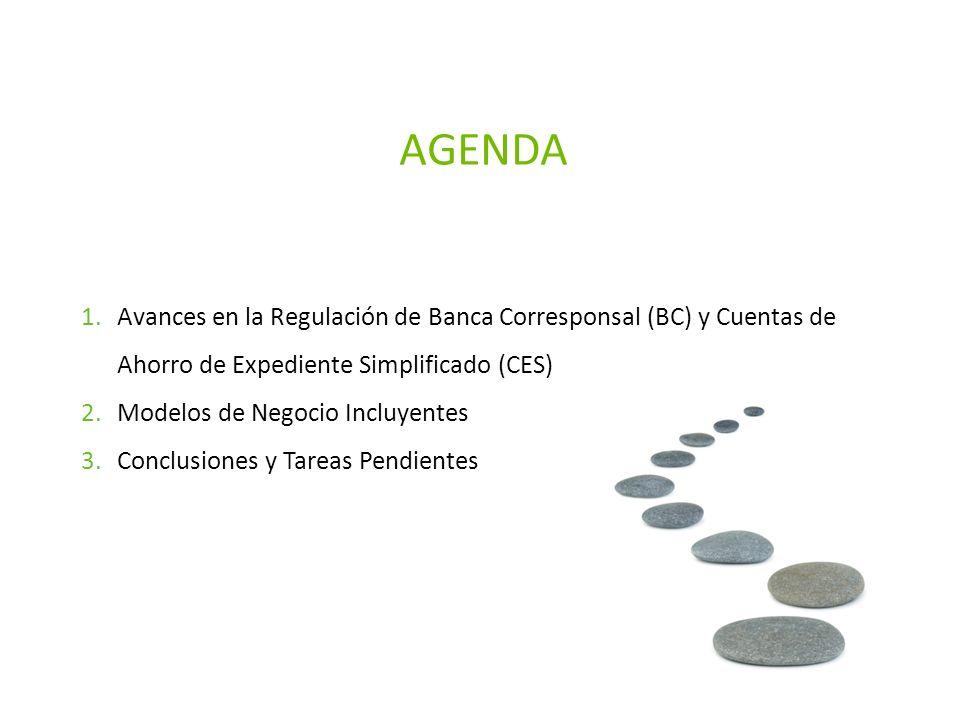 Agenda Avances en la Regulación de Banca Corresponsal (BC) y Cuentas de Ahorro de Expediente Simplificado (CES)
