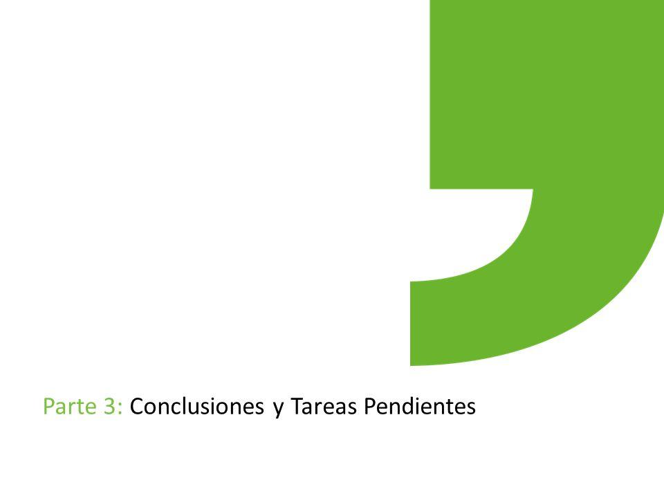 Parte 3: Conclusiones y Tareas Pendientes