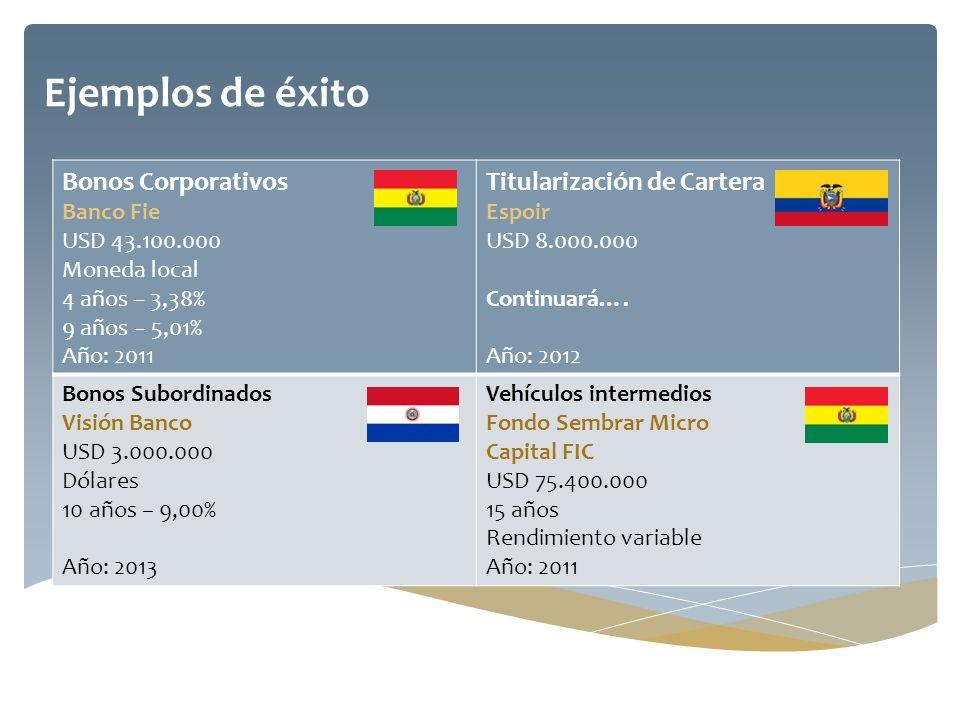 Ejemplos de éxito Bonos Corporativos Titularización de Cartera