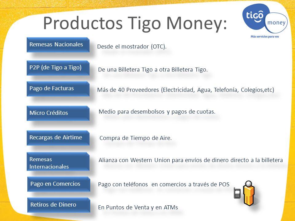 Productos Tigo Money: Remesas Nacionales Desde el mostrador (OTC).