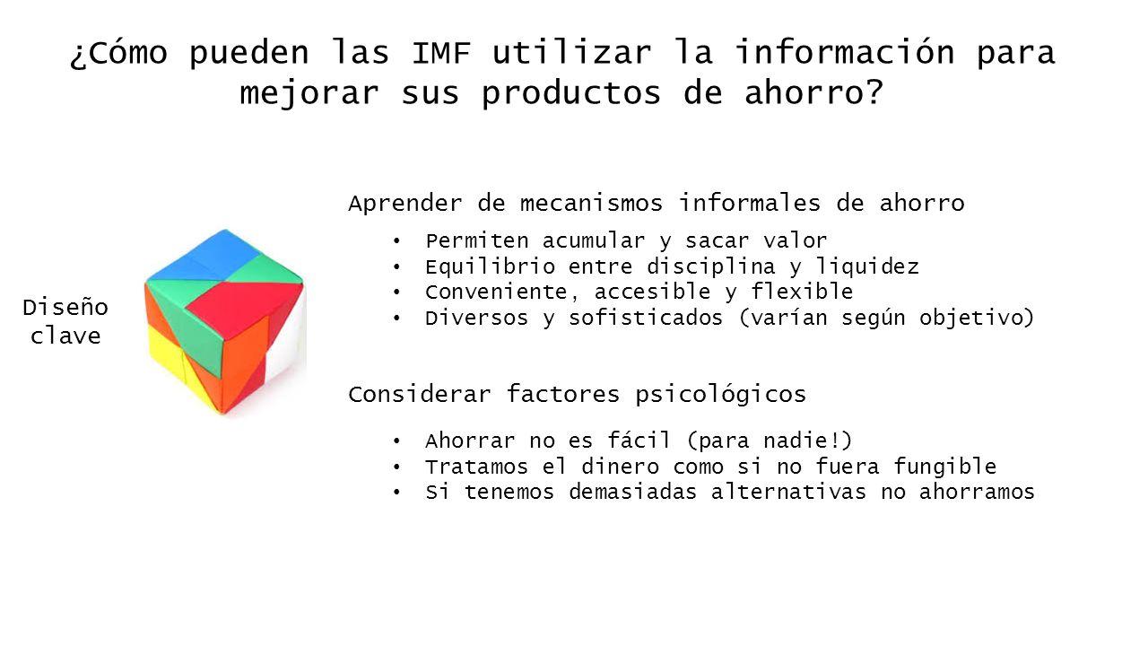 ¿Cómo pueden las IMF utilizar la información para mejorar sus productos de ahorro