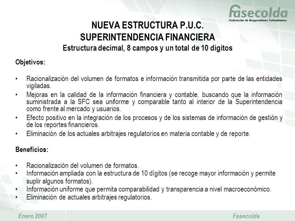 NUEVA ESTRUCTURA P.U.C. SUPERINTENDENCIA FINANCIERA Estructura decimal, 8 campos y un total de 10 dígitos