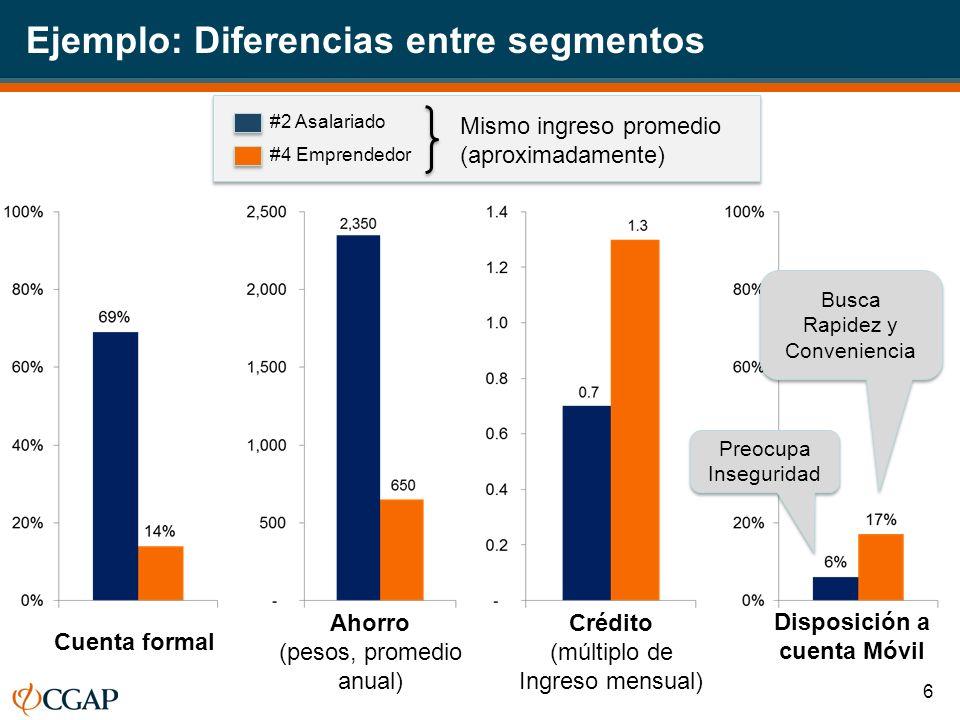 Ejemplo: Diferencias entre segmentos
