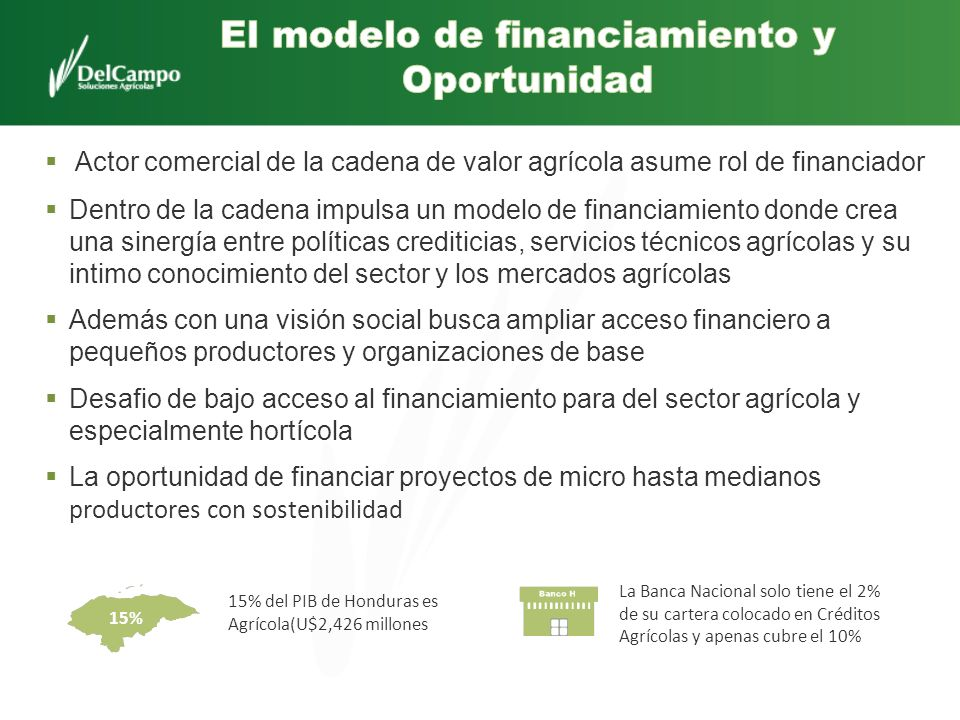 El modelo de financiamiento y Oportunidad