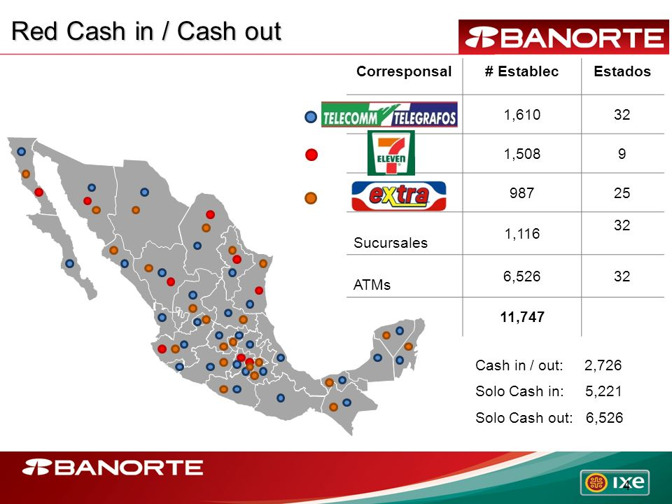 Red Cash in / Cash out Cobertura Corresponsal # Establec Estados 1,610