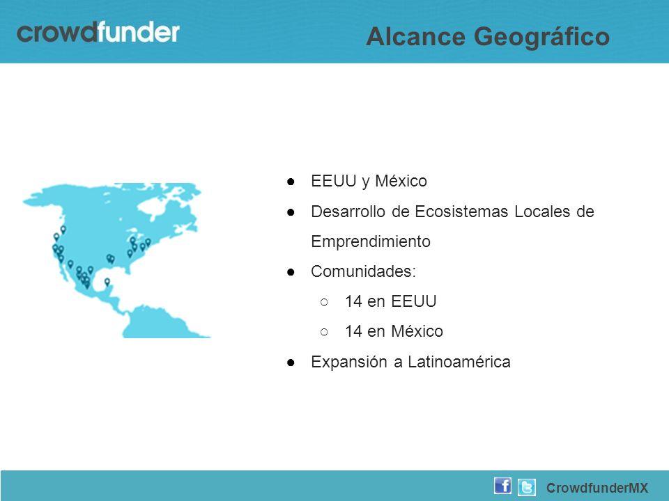 Alcance Geográfico EEUU y México