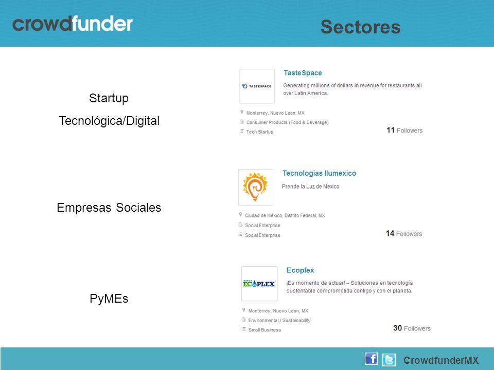 Startup Tecnológica/Digital