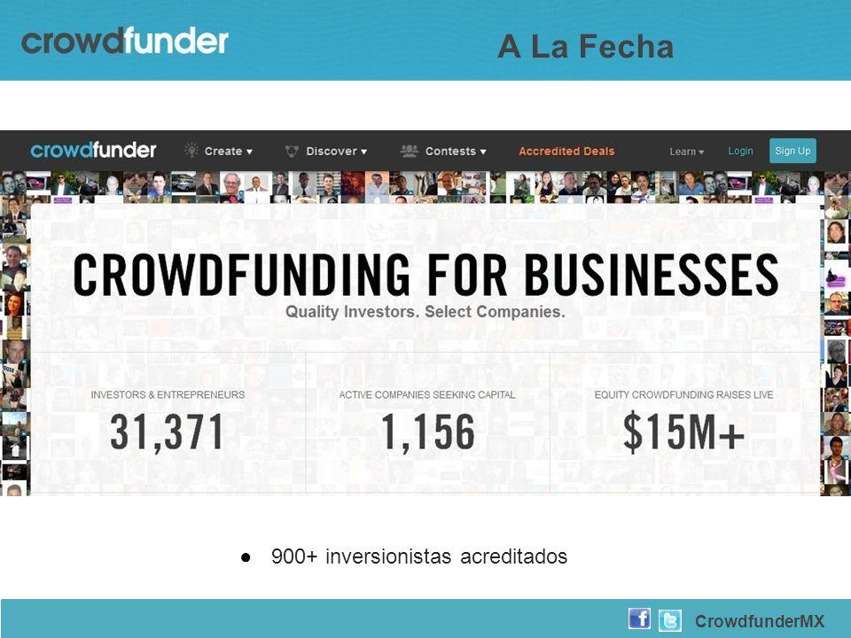A La Fecha 900+ inversionistas acreditados CrowdfunderMX