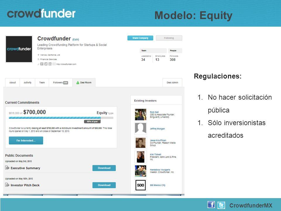 Modelo: Equity Regulaciones: No hacer solicitación pública