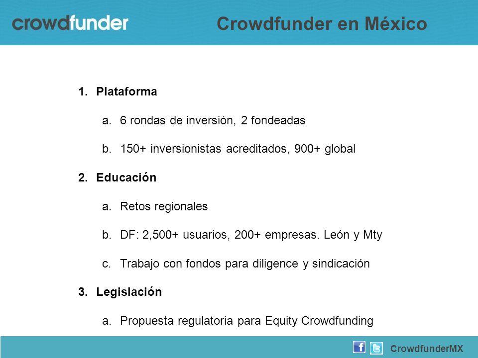 Crowdfunder en México Plataforma 6 rondas de inversión, 2 fondeadas