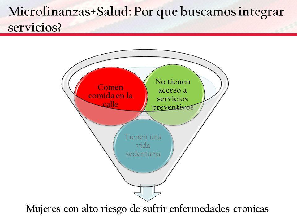 Microfinanzas+Salud: Por que buscamos integrar servicios