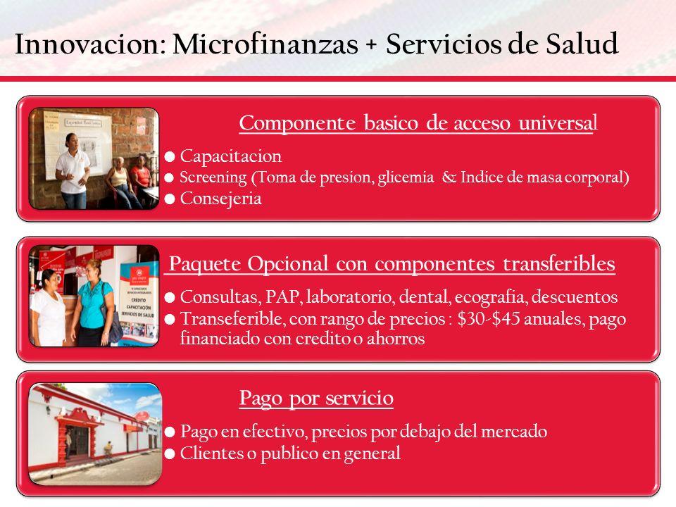 Innovacion: Microfinanzas + Servicios de Salud
