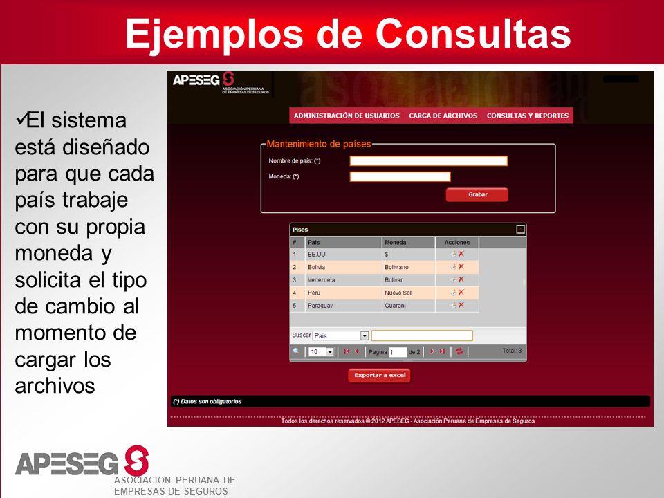 Ejemplos de Consultas