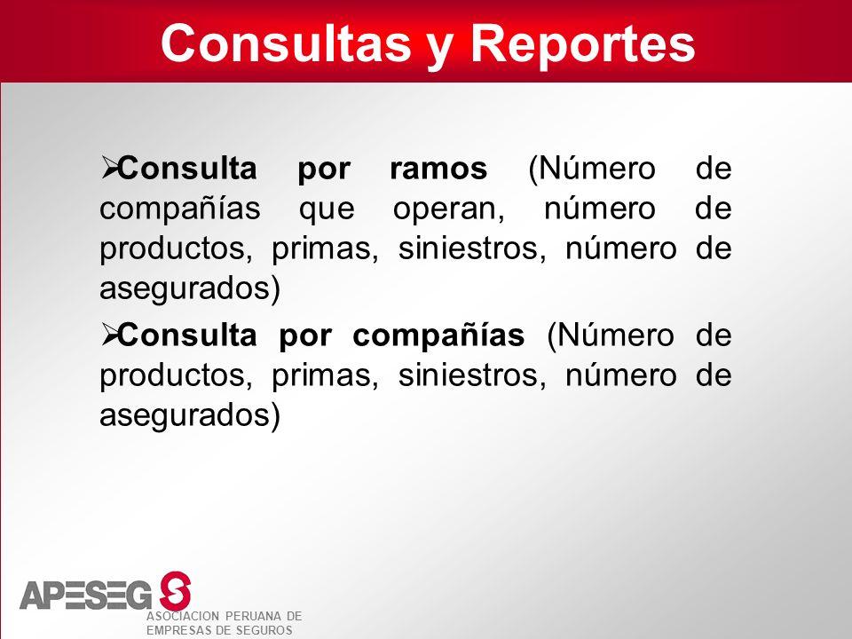 Consultas y Reportes Consulta por ramos (Número de compañías que operan, número de productos, primas, siniestros, número de asegurados)