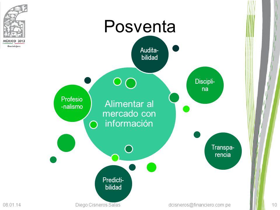 Posventa Alimentar al mercado con información Audita-bilidad