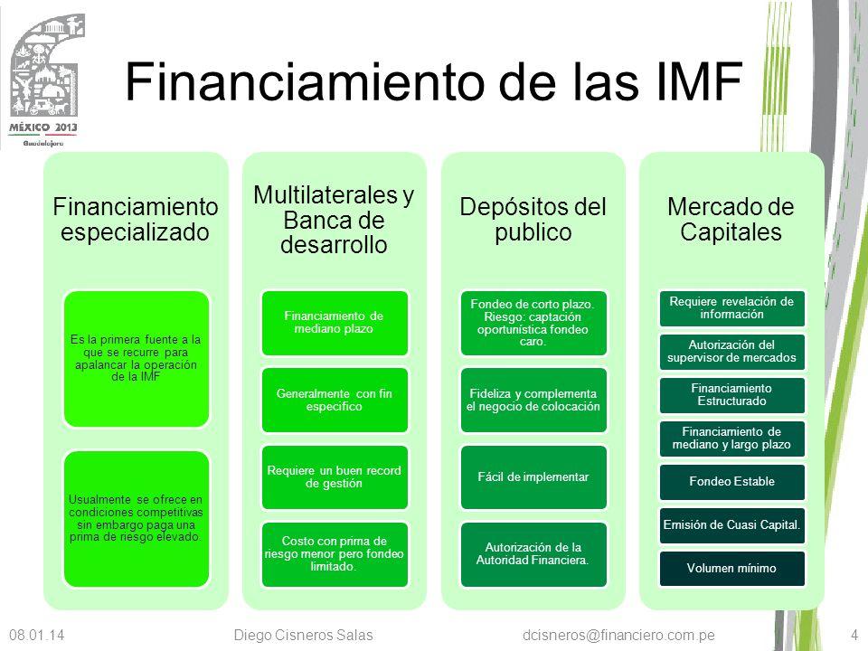 Financiamiento de las IMF