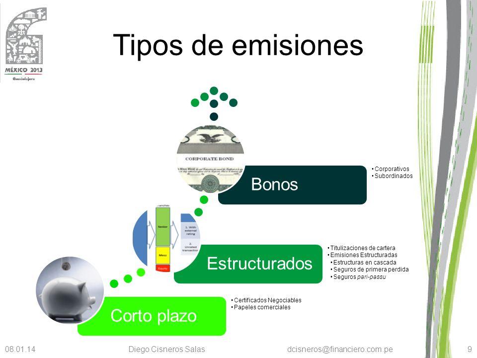 Diego Cisneros Salas dcisneros@financiero.com.pe