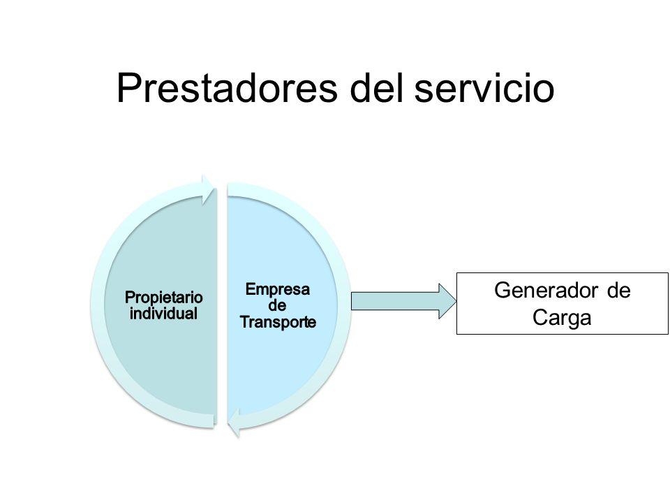 Prestadores del servicio