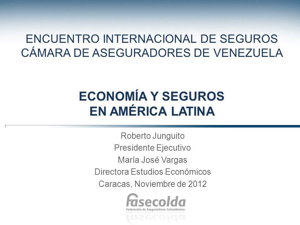 Directora Estudios Económicos