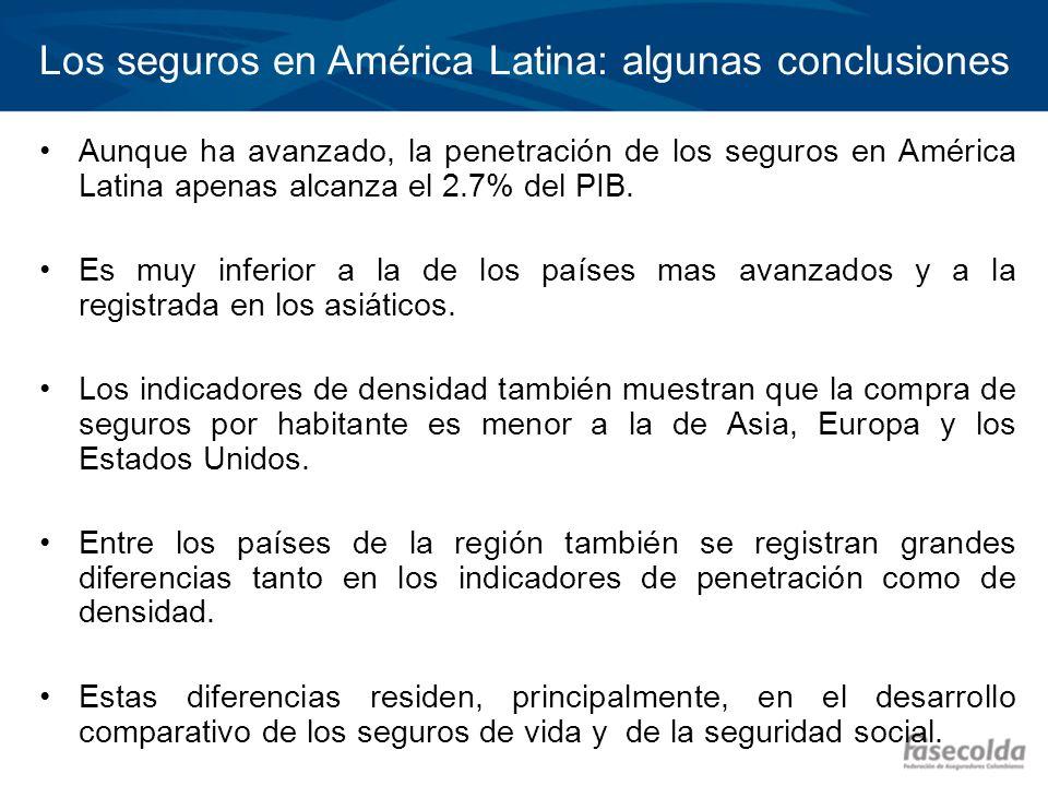 Los seguros en América Latina: algunas conclusiones
