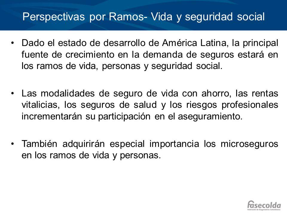 Perspectivas por Ramos- Vida y seguridad social