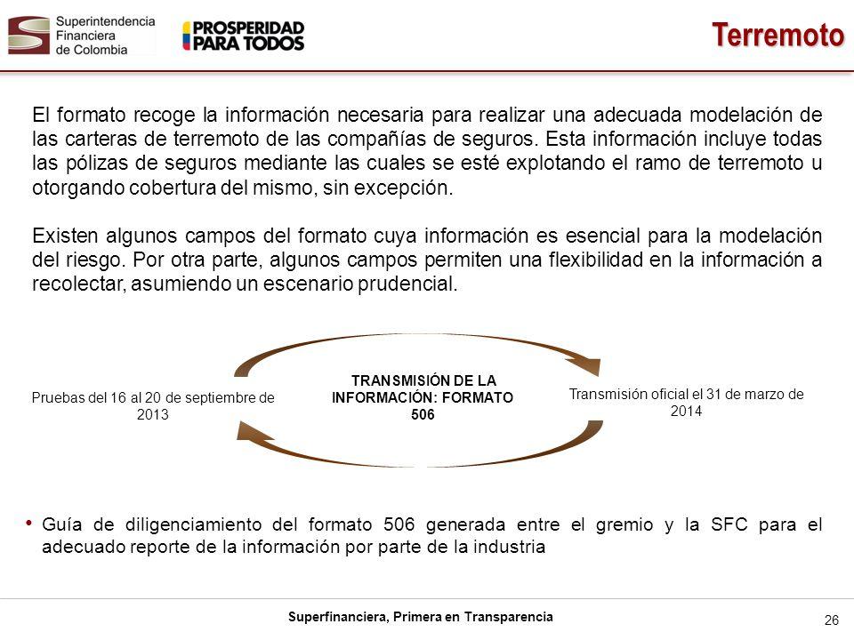 TRANSMISIÓN DE LA INFORMACIÓN: FORMATO 506